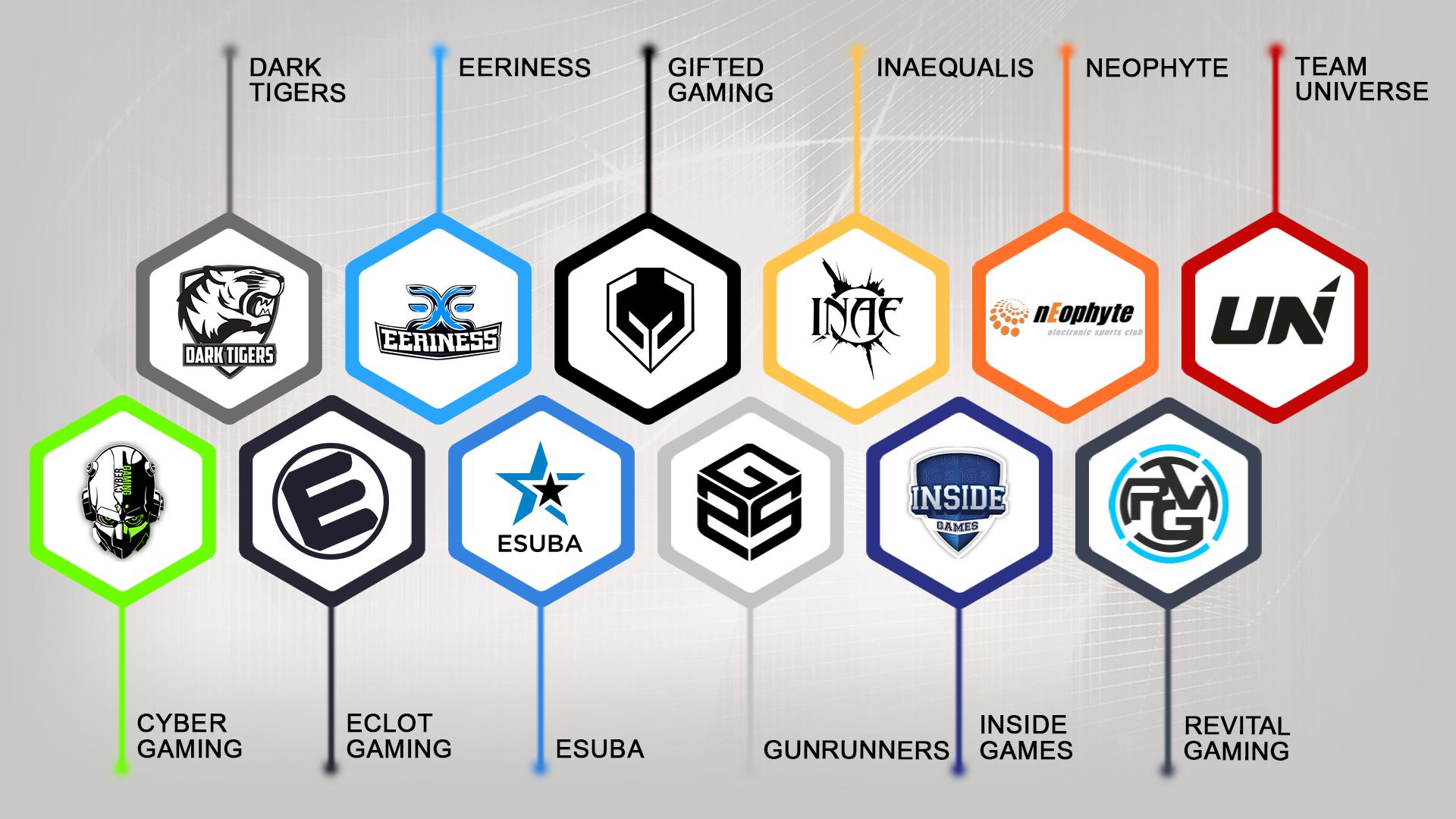 Novým členem AGK se stává klub Gifted Gaming